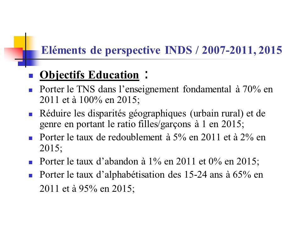 Eléments de perspective INDS / 2007-2011, 2015 Objectifs Education : Porter le TNS dans lenseignement fondamental à 70% en 2011 et à 100% en 2015; Réduire les disparités géographiques (urbain rural) et de genre en portant le ratio filles/garçons à 1 en 2015; Porter le taux de redoublement à 5% en 2011 et à 2% en 2015; Porter le taux dabandon à 1% en 2011 et 0% en 2015; Porter le taux dalphabétisation des 15-24 ans à 65% en 2011 et à 95% en 2015;