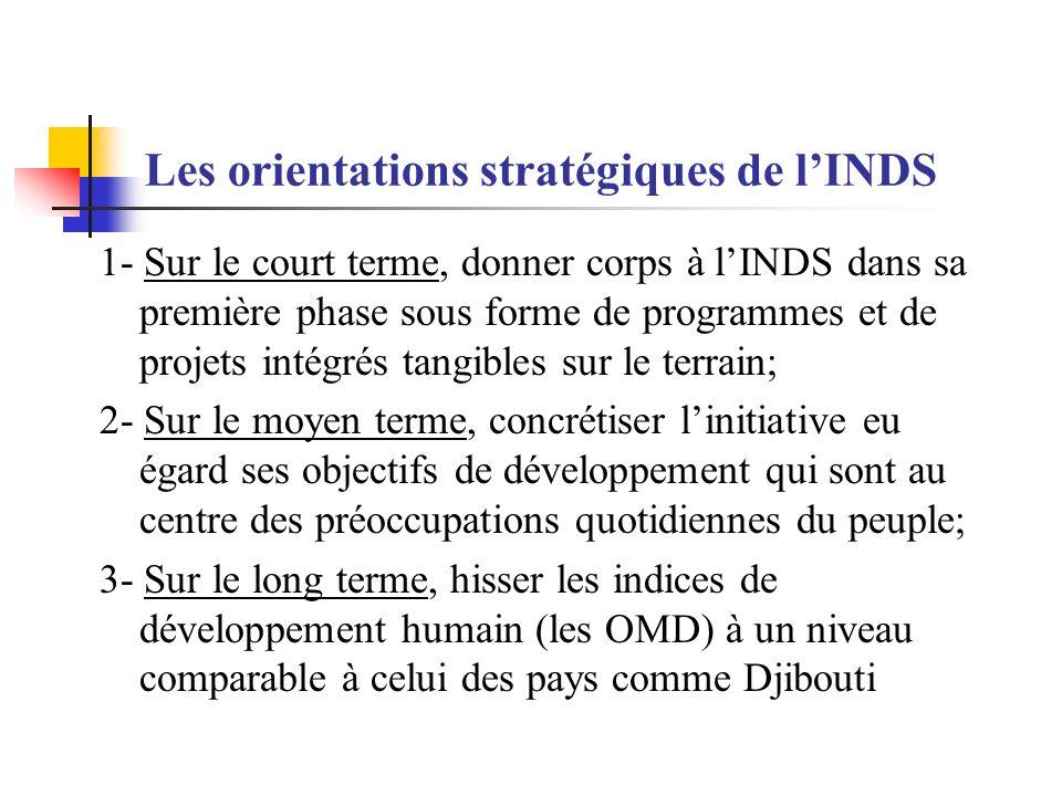 Les orientations stratégiques de lINDS 1- Sur le court terme, donner corps à lINDS dans sa première phase sous forme de programmes et de projets intégrés tangibles sur le terrain; 2- Sur le moyen terme, concrétiser linitiative eu égard ses objectifs de développement qui sont au centre des préoccupations quotidiennes du peuple; 3- Sur le long terme, hisser les indices de développement humain (les OMD) à un niveau comparable à celui des pays comme Djibouti