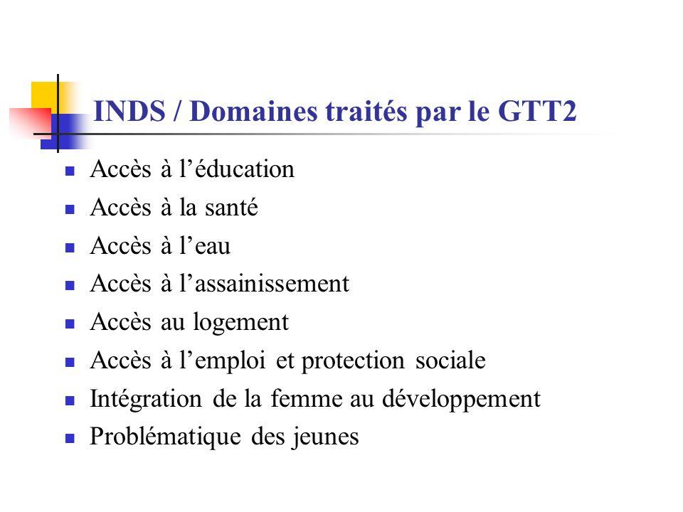 INDS / Domaines traités par le GTT2 Accès à léducation Accès à la santé Accès à leau Accès à lassainissement Accès au logement Accès à lemploi et protection sociale Intégration de la femme au développement Problématique des jeunes