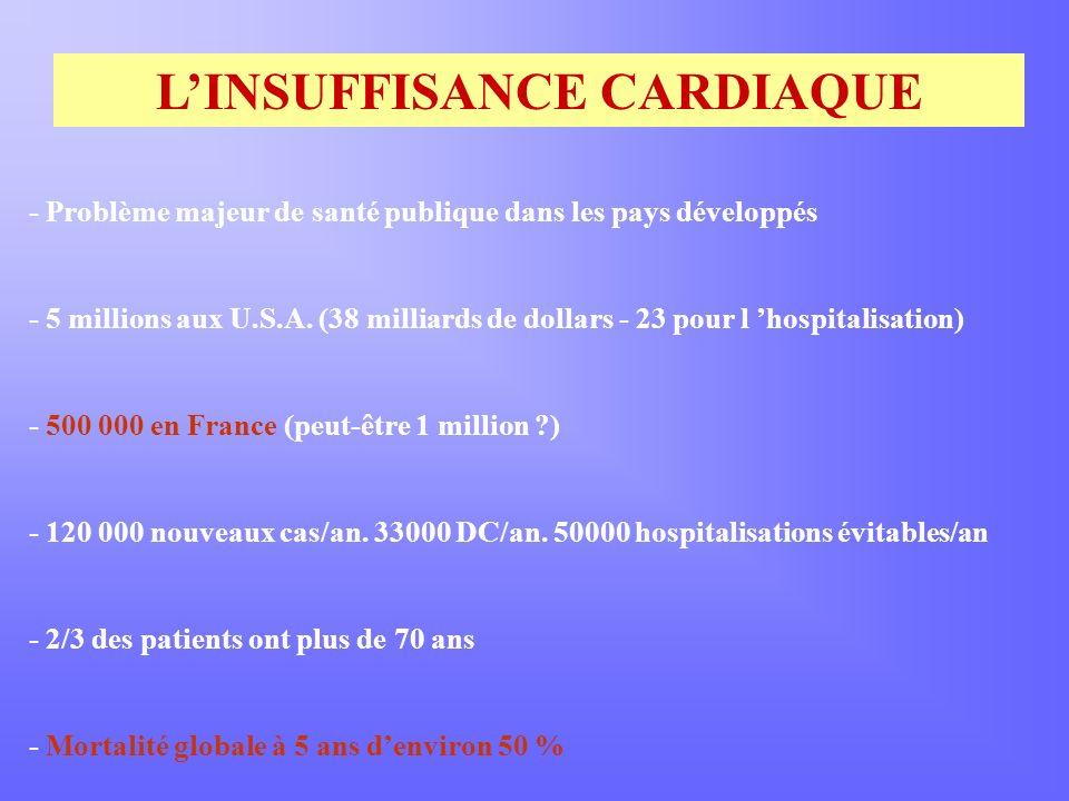 LINSUFFISANCE CARDIAQUE - Problème majeur de santé publique dans les pays développés - 5 millions aux U.S.A.