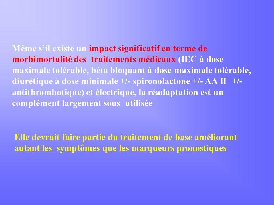Même sil existe un impact significatif en terme de morbimortalité des traitements médicaux (IEC à dose maximale tolérable, béta bloquant à dose maximale tolérable, diurétique à dose minimale +/- spironolactone +/- AA II +/- antithrombotique) et électrique, la réadaptation est un complément largement sous utilisée Elle devrait faire partie du traitement de base améliorant autant les symptômes que les marqueurs pronostiques