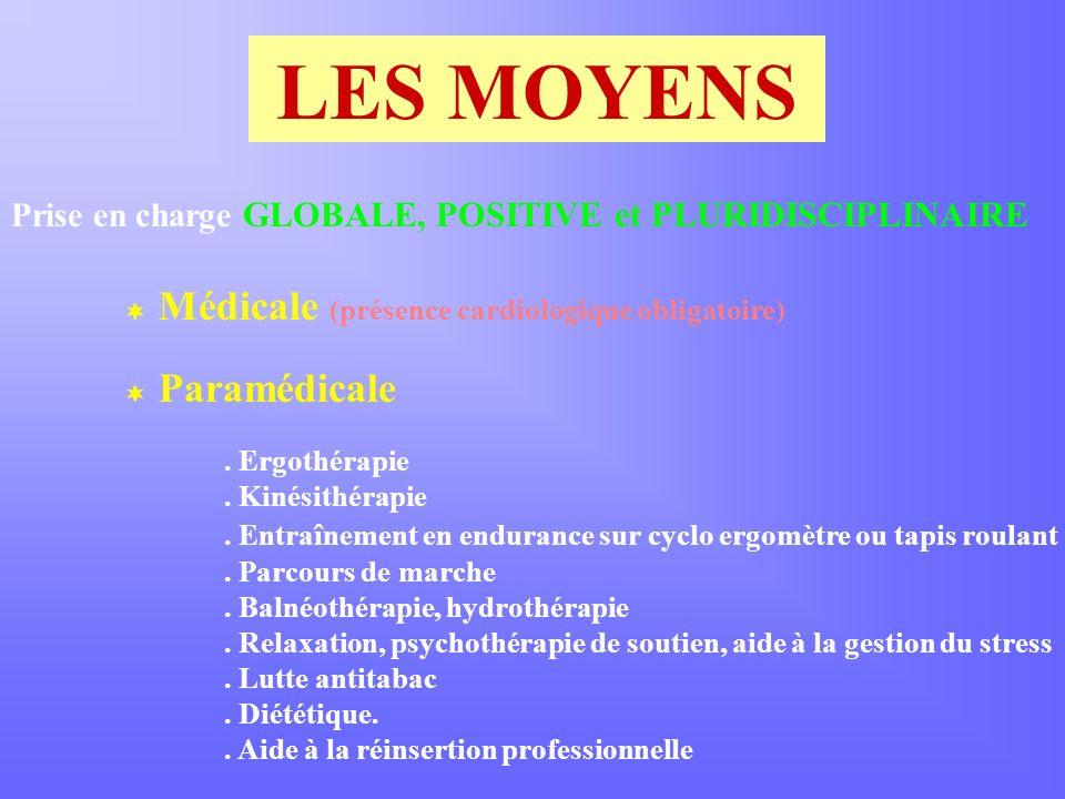 LES MOYENS Prise en charge GLOBALE, POSITIVE et PLURIDISCIPLINAIRE Médicale (présence cardiologique obligatoire) Paramédicale.