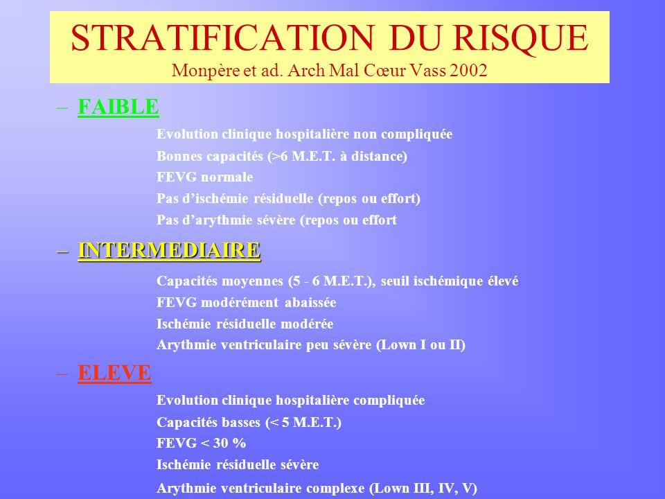 STRATIFICATION DU RISQUE Monpère et ad.