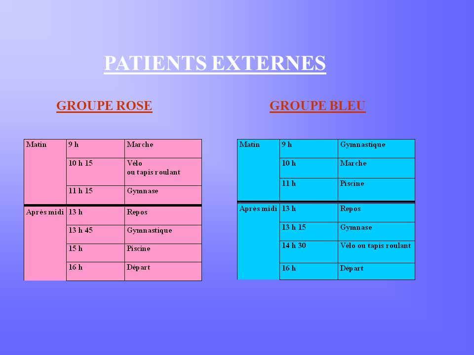 GROUPE ROSEGROUPE BLEU PATIENTS EXTERNES