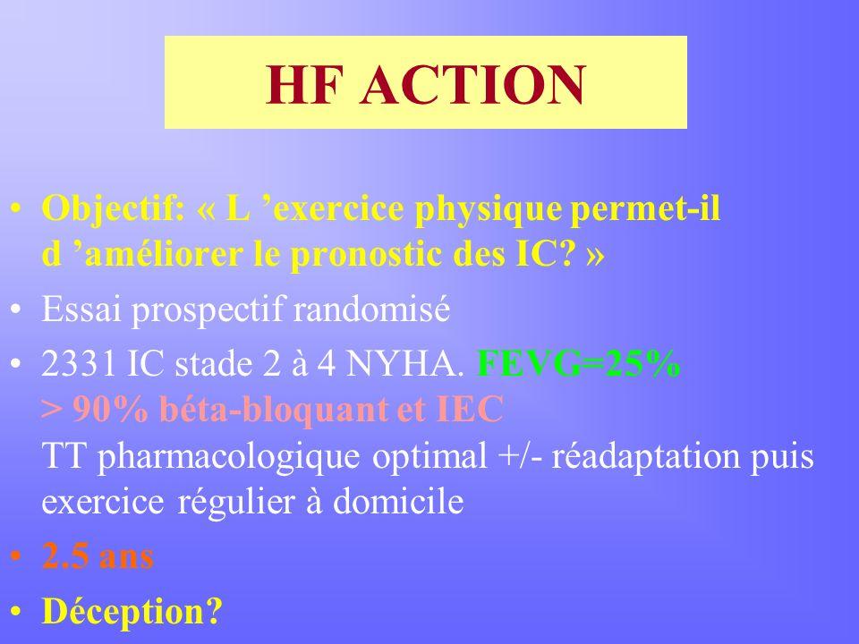 HF ACTION Objectif: « L exercice physique permet-il d améliorer le pronostic des IC.
