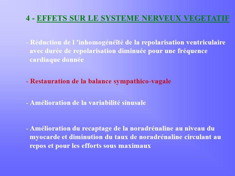 4 - EFFETS SUR LE SYSTEME NERVEUX VEGETATIF - Réduction de l inhomogénéïté de la repolarisation ventriculaire avec durée de repolarisation diminuée pour une fréquence cardiaque donnée - Restauration de la balance sympathico-vagale - Amélioration de la variabilité sinusale - Amélioration du recaptage de la noradrénaline au niveau du myocarde et diminution du taux de noradrénaline circulant au repos et pour les efforts sous maximaux