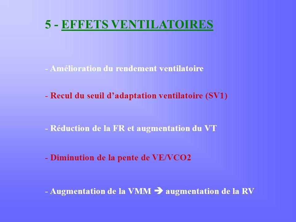 5 - EFFETS VENTILATOIRES - Amélioration du rendement ventilatoire - Recul du seuil dadaptation ventilatoire (SV1) - Réduction de la FR et augmentation du VT - Diminution de la pente de VE/VCO2 - Augmentation de la VMM augmentation de la RV