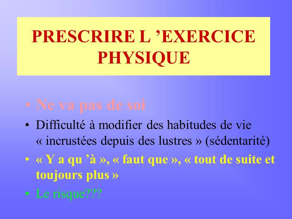 PRESCRIRE L EXERCICE PHYSIQUE Ne va pas de soi Difficulté à modifier des habitudes de vie « incrustées depuis des lustres » (sédentarité) « Y a qu à », « faut que », « tout de suite et toujours plus » Le risque???