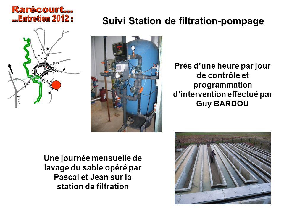 Suivi Station de filtration-pompage Près dune heure par jour de contrôle et programmation dintervention effectué par Guy BARDOU Une journée mensuelle