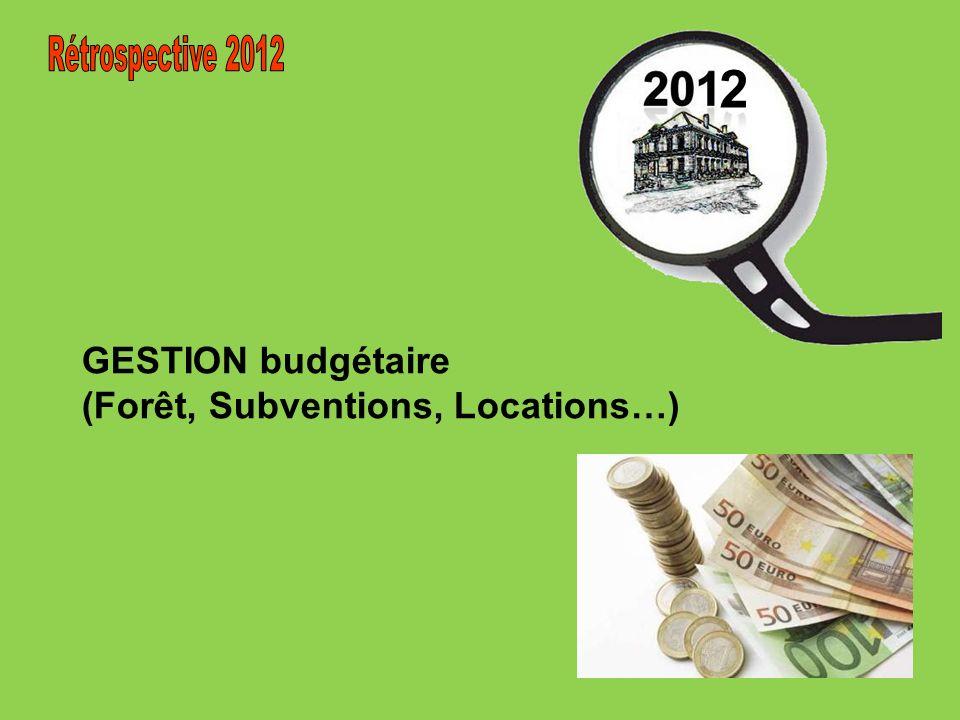 GESTION budgétaire (Forêt, Subventions, Locations…) 2