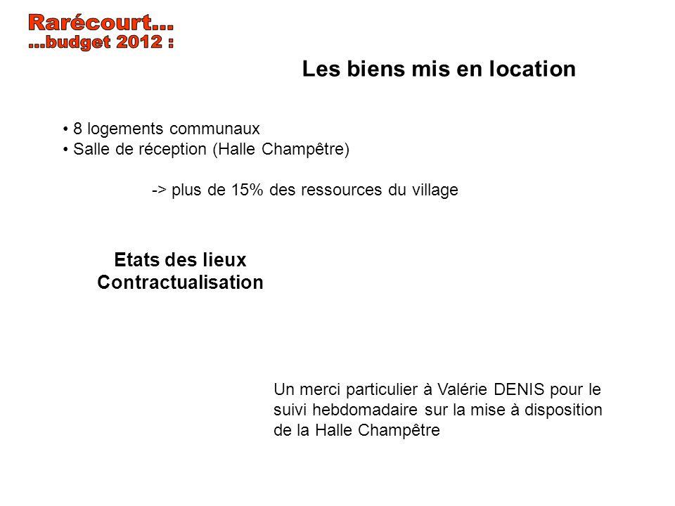 8 logements communaux Salle de réception (Halle Champêtre) -> plus de 15% des ressources du village Les biens mis en location Etats des lieux Contract