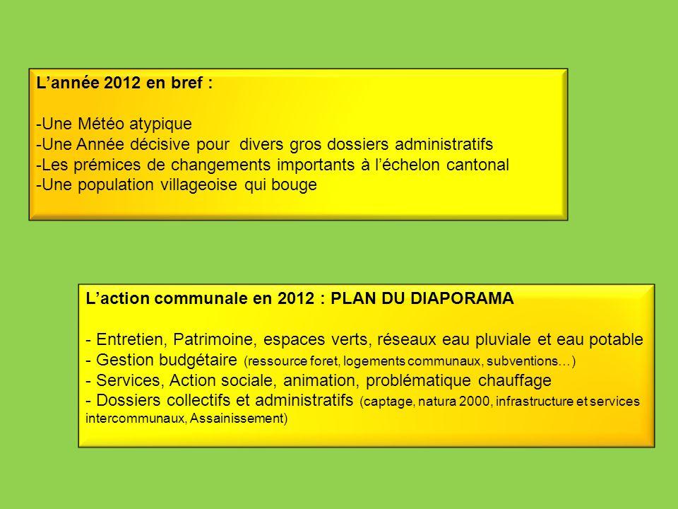 Lannée 2012 en bref : -Une Météo atypique -Une Année décisive pour divers gros dossiers administratifs -Les prémices de changements importants à léche