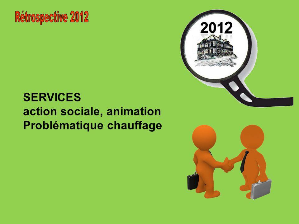 SERVICES action sociale, animation Problématique chauffage 2