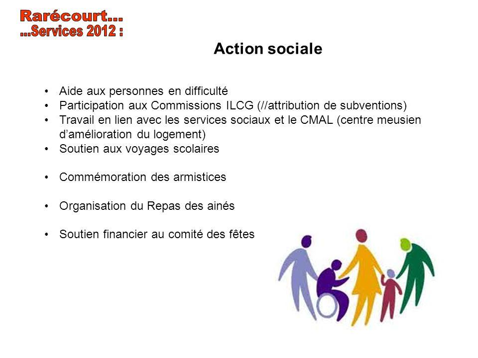 Aide aux personnes en difficulté Participation aux Commissions ILCG (//attribution de subventions) Travail en lien avec les services sociaux et le CMA