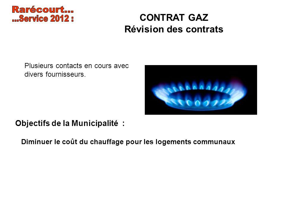 CONTRAT GAZ Révision des contrats Objectifs de la Municipalité : Diminuer le coût du chauffage pour les logements communaux Plusieurs contacts en cour