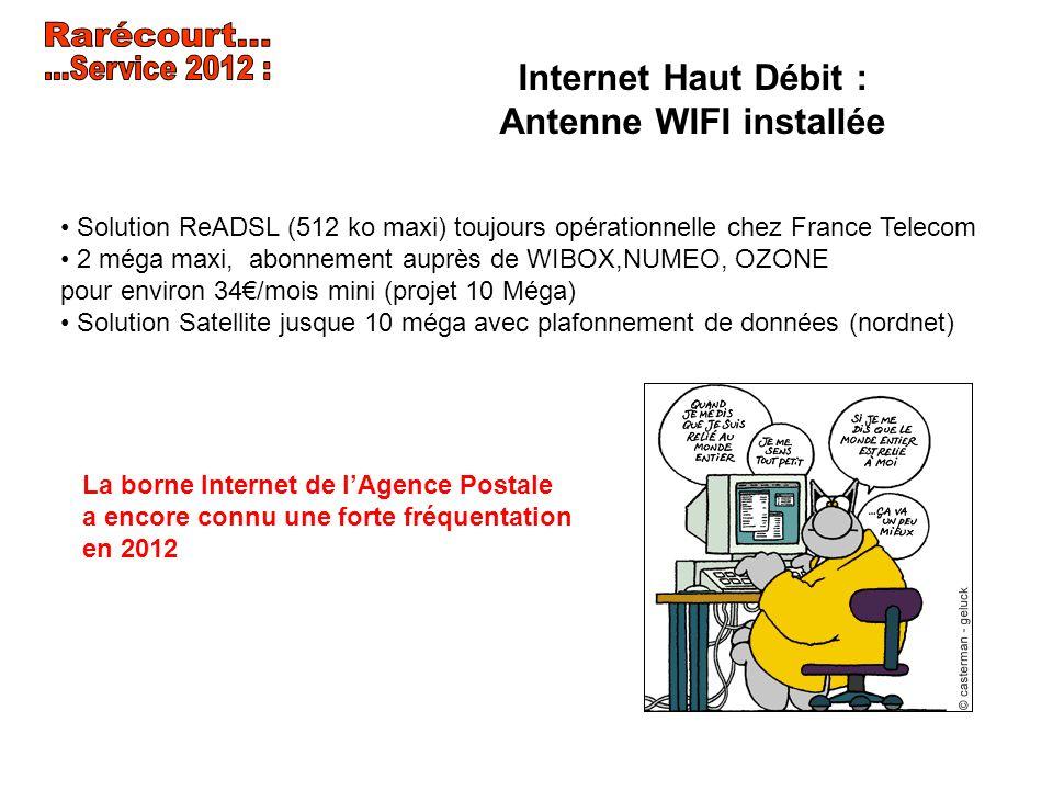 Solution ReADSL (512 ko maxi) toujours opérationnelle chez France Telecom 2 méga maxi, abonnement auprès de WIBOX,NUMEO, OZONE pour environ 34/mois mi