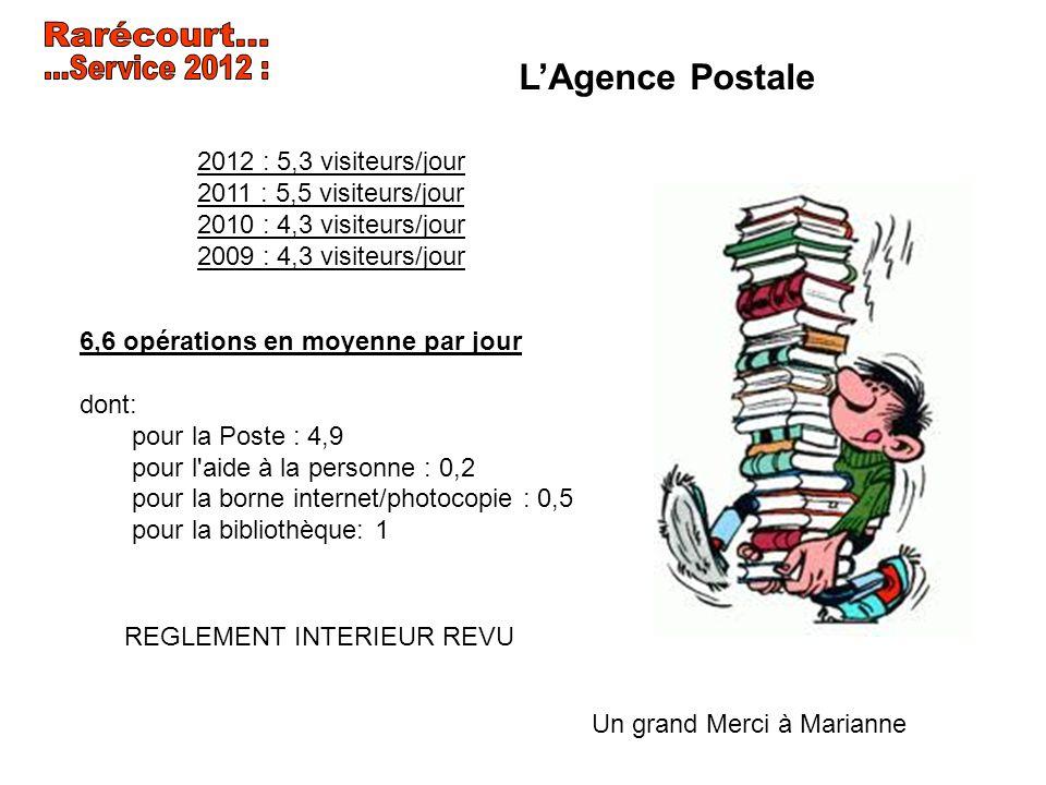 LAgence Postale 6,6 opérations en moyenne par jour dont: pour la Poste : 4,9 pour l'aide à la personne : 0,2 pour la borne internet/photocopie : 0,5 p