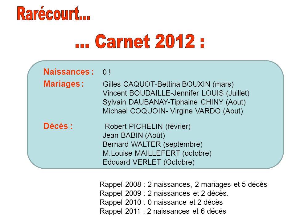 Naissances : 0 ! Décès : Robert PICHELIN (février) Jean BABIN (Août) Bernard WALTER (septembre) M.Louise MAILLEFERT (octobre) Edouard VERLET (Octobre)