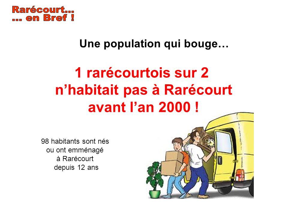 Une population qui bouge… 98 habitants sont nés ou ont emménagé à Rarécourt depuis 12 ans 1 rarécourtois sur 2 nhabitait pas à Rarécourt avant lan 200