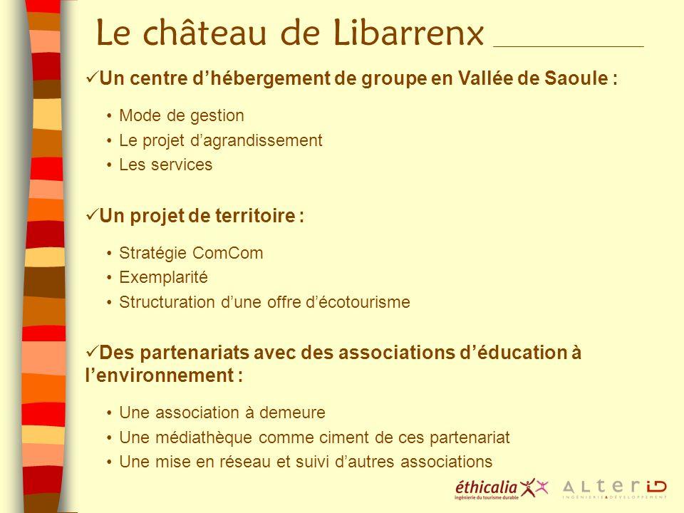 Le château de Libarrenx Un centre dhébergement de groupe en Vallée de Saoule : Mode de gestion Le projet dagrandissement Les services Un projet de ter