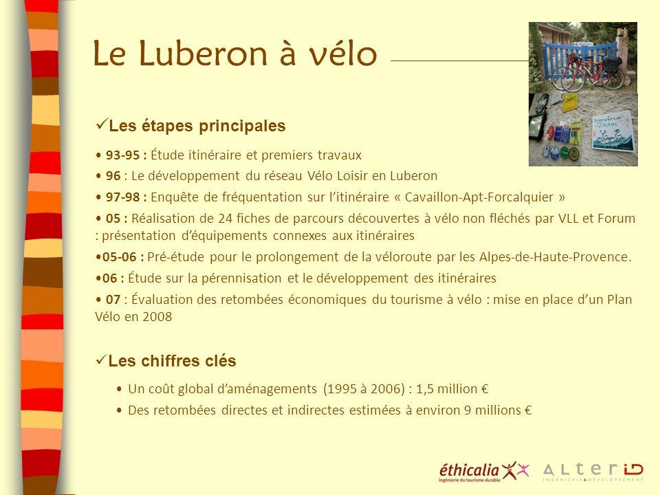 Le Luberon à vélo Les étapes principales 93-95 : Étude itinéraire et premiers travaux 96 : Le développement du réseau Vélo Loisir en Luberon 97-98 : E