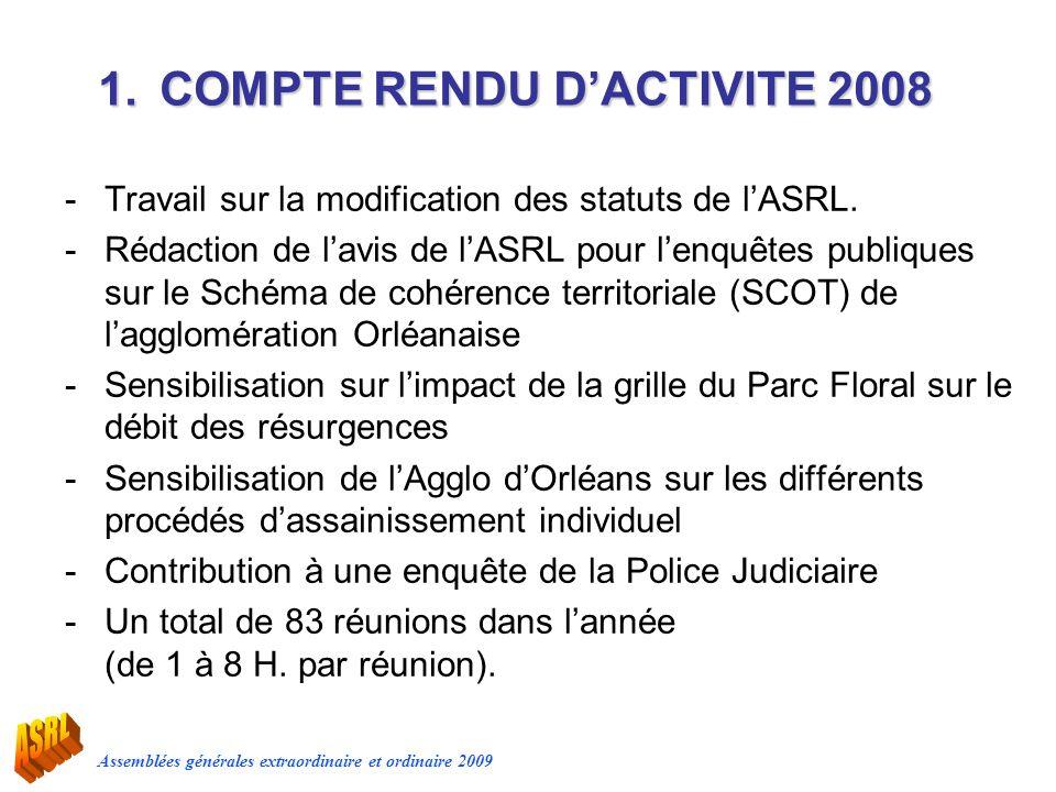 Assemblées générales extraordinaire et ordinaire 2009 -Travail sur la modification des statuts de lASRL. -Rédaction de lavis de lASRL pour lenquêtes p