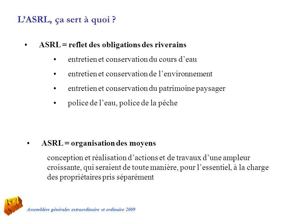 Assemblées générales extraordinaire et ordinaire 2009 LASRL, ça sert à quoi ? ASRL = reflet des obligations des riverains entretien et conservation du