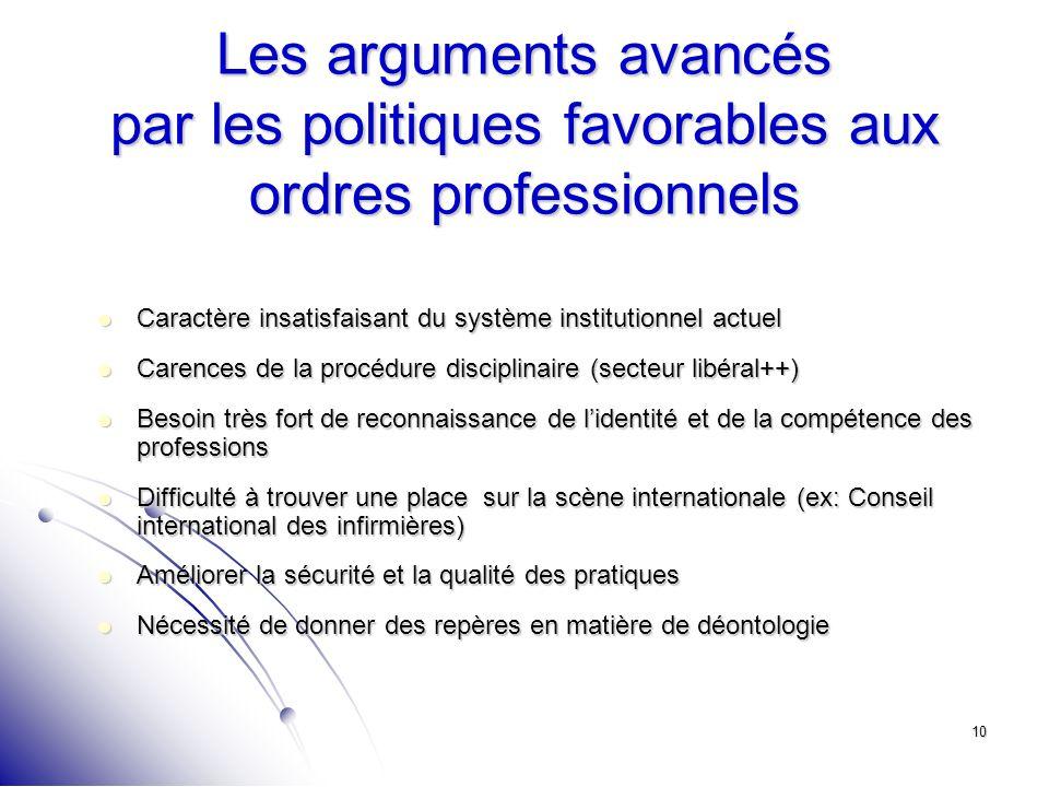 10 Les arguments avancés par les politiques favorables aux ordres professionnels Caractère insatisfaisant du système institutionnel actuel Caractère i