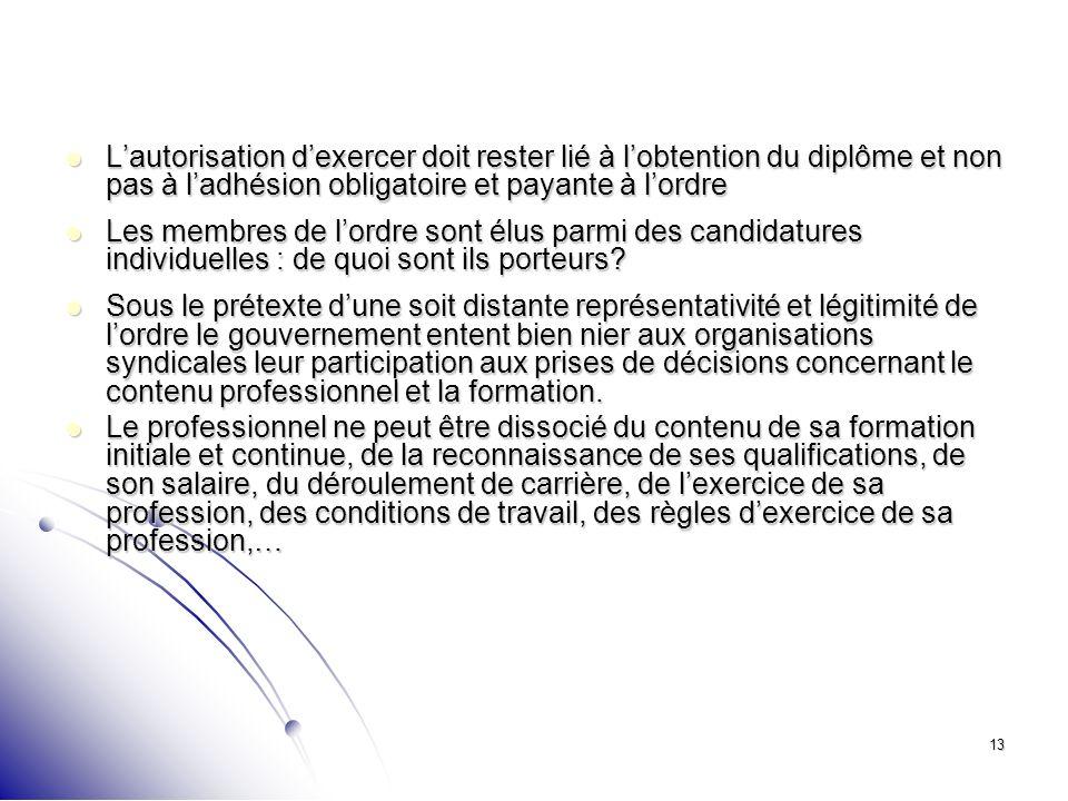 13 Lautorisation dexercer doit rester lié à lobtention du diplôme et non pas à ladhésion obligatoire et payante à lordre Lautorisation dexercer doit r