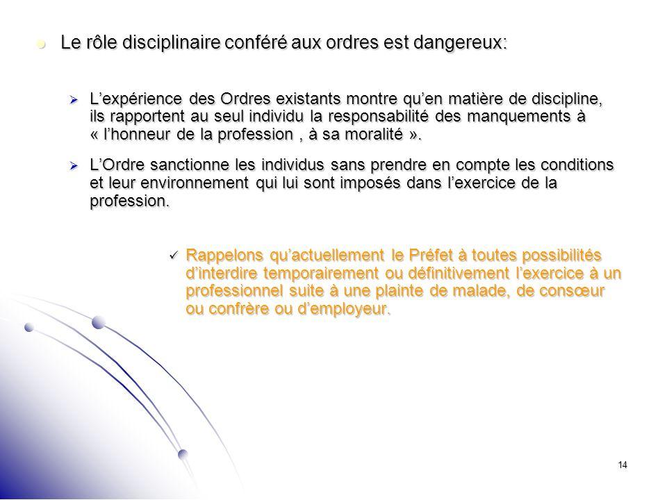 14 Le rôle disciplinaire conféré aux ordres est dangereux: Le rôle disciplinaire conféré aux ordres est dangereux: Lexpérience des Ordres existants mo
