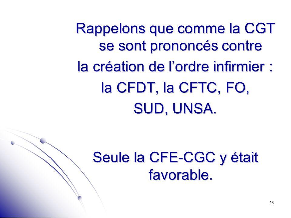 16 Rappelons que comme la CGT se sont prononcés contre la création de lordre infirmier : la CFDT, la CFTC, FO, SUD, UNSA. Seule la CFE-CGC y était fav