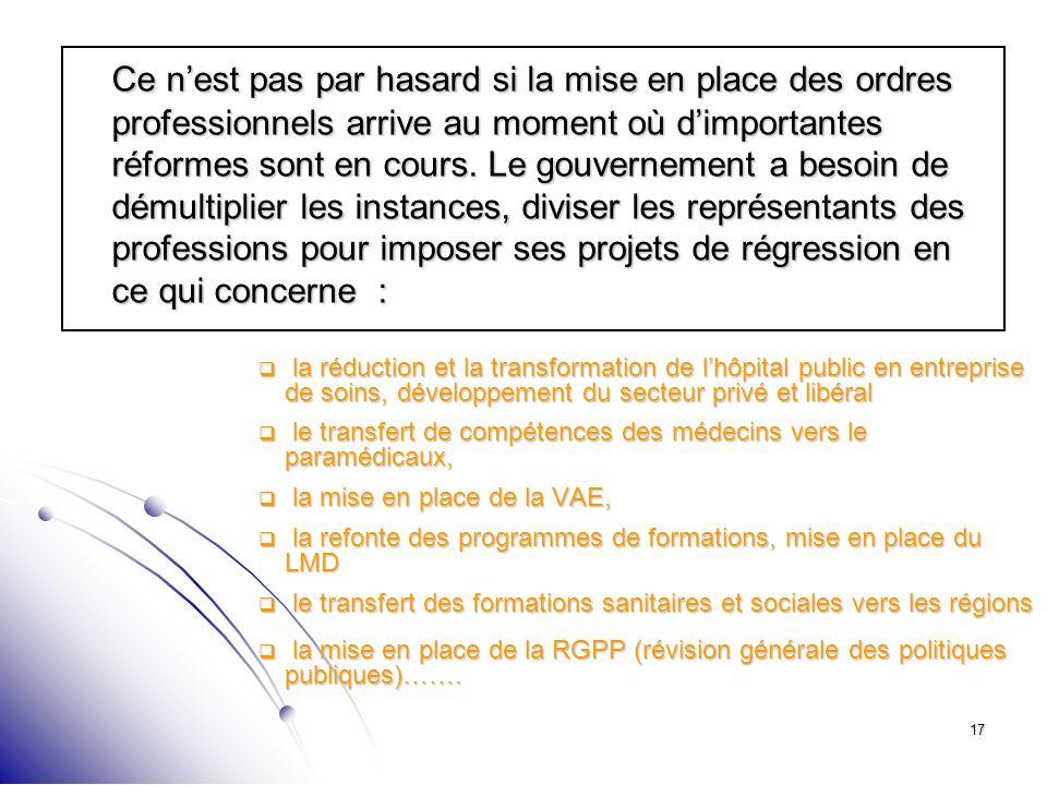17 la réduction et la transformation de lhôpital public en entreprise de soins, développement du secteur privé et libéral la réduction et la transform