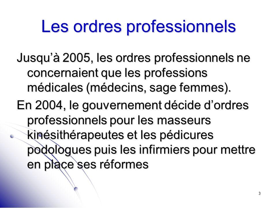3 Les ordres professionnels Jusquà 2005, les ordres professionnels ne concernaient que les professions médicales (médecins, sage femmes). En 2004, le