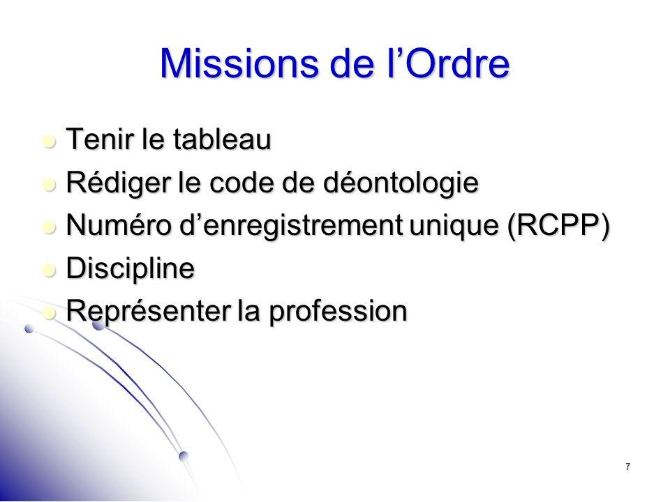 7 Missions de lOrdre Tenir le tableau Tenir le tableau Rédiger le code de déontologie Rédiger le code de déontologie Numéro denregistrement unique (RC