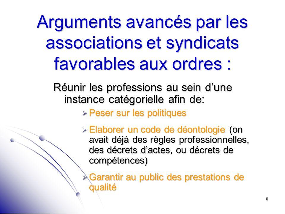 8 Arguments avancés par les associations et syndicats favorables aux ordres : Réunir les professions au sein dune instance catégorielle afin de: Peser