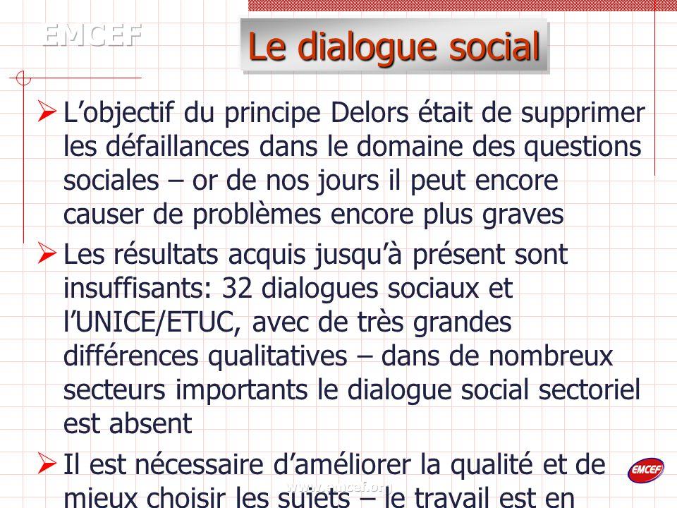 www.emcef.org Le dialogue social Lobjectif du principe Delors était de supprimer les défaillances dans le domaine des questions sociales – or de nos jours il peut encore causer de problèmes encore plus graves Les résultats acquis jusquà présent sont insuffisants: 32 dialogues sociaux et lUNICE/ETUC, avec de très grandes différences qualitatives – dans de nombreux secteurs importants le dialogue social sectoriel est absent Il est nécessaire daméliorer la qualité et de mieux choisir les sujets – le travail est en cours