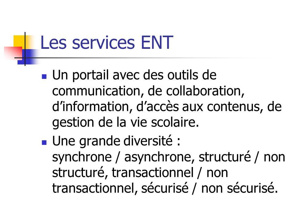 Les services ENT Un portail avec des outils de communication, de collaboration, dinformation, daccès aux contenus, de gestion de la vie scolaire. Une