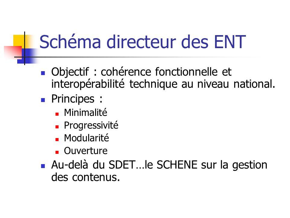 Schéma directeur des ENT Objectif : cohérence fonctionnelle et interopérabilité technique au niveau national. Principes : Minimalité Progressivité Mod