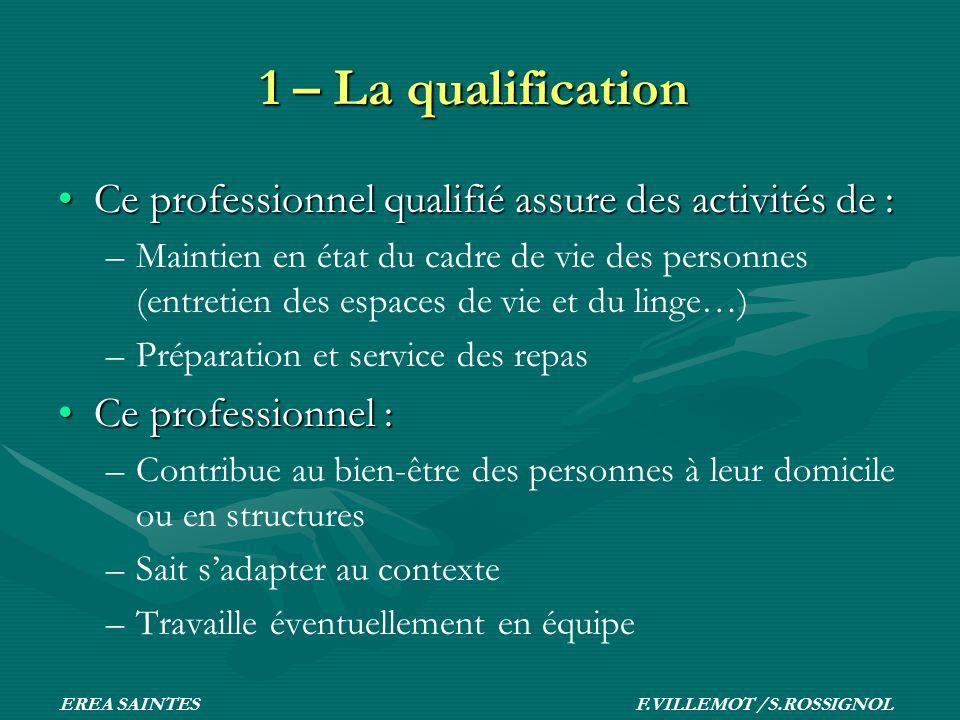 1 – La qualification Ce professionnel qualifié assure des activités de :Ce professionnel qualifié assure des activités de : – –Maintien en état du cad