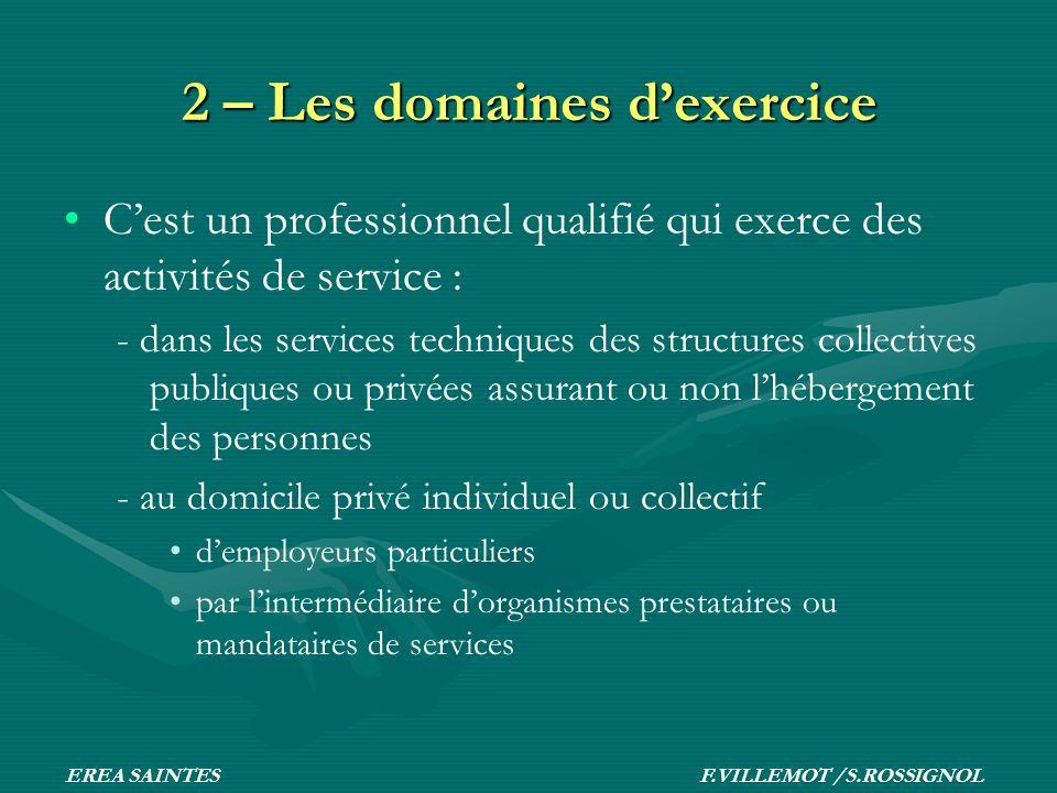 2 – Les domaines dexercice Cest un professionnel qualifié qui exerce des activités de service : - dans les services techniques des structures collecti