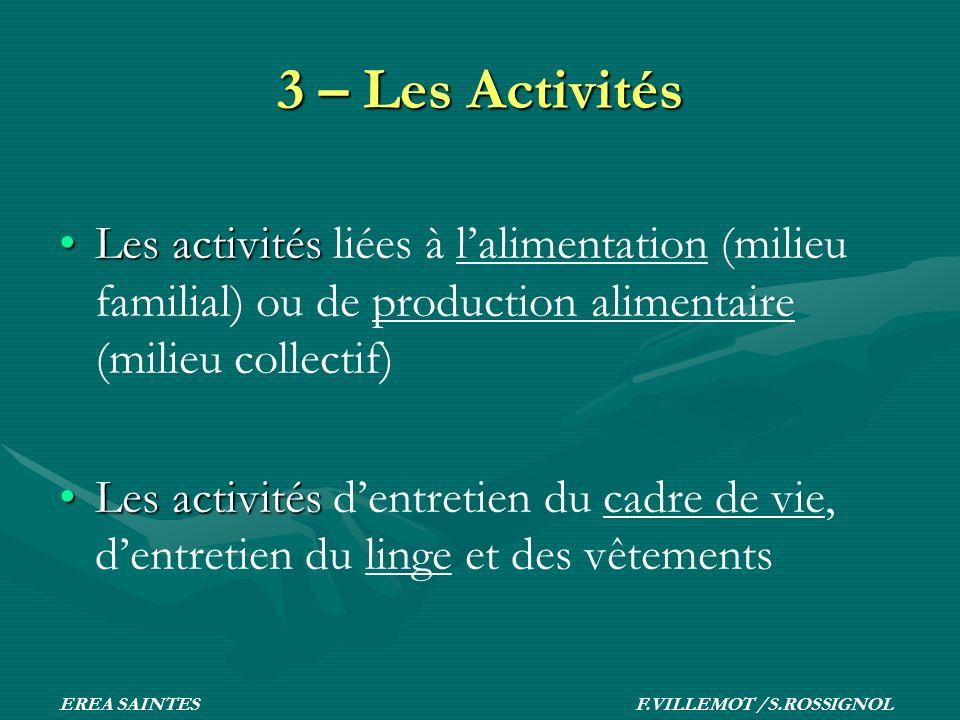 3 – Les Activités Les activitésLes activités liées à lalimentation (milieu familial) ou de production alimentaire (milieu collectif) Les activitésLes
