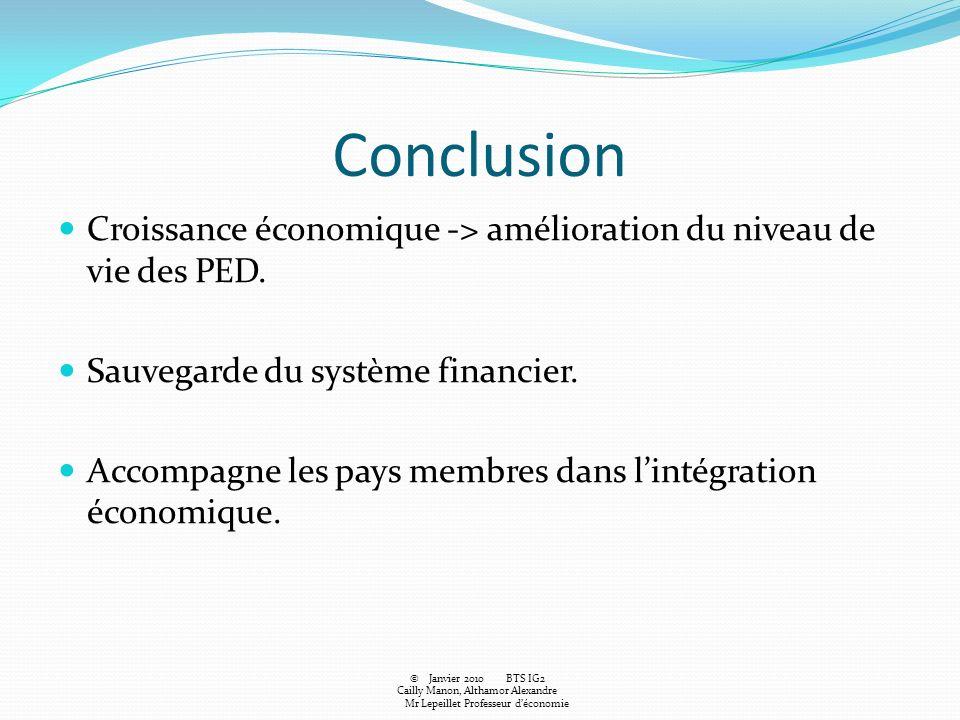 Conclusion Croissance économique -> amélioration du niveau de vie des PED. Sauvegarde du système financier. Accompagne les pays membres dans lintégrat