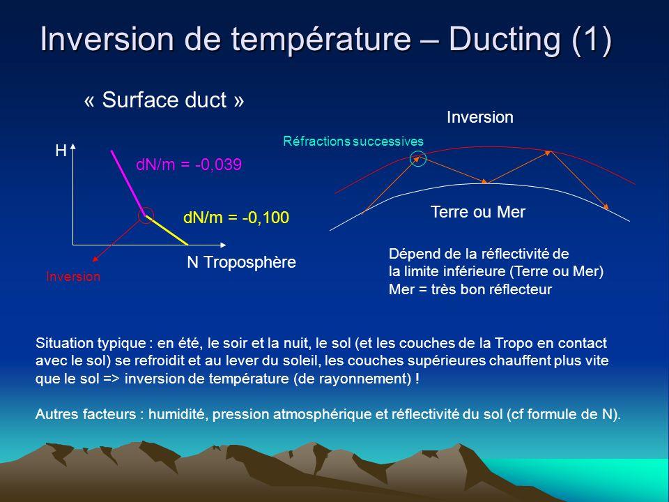 Inversion de température – Ducting (1) « Surface duct » H N Troposphère dN/m = -0,039 dN/m = -0,100 Inversion Terre ou Mer Inversion Dépend de la réflectivité de la limite inférieure (Terre ou Mer) Mer = très bon réflecteur Situation typique : en été, le soir et la nuit, le sol (et les couches de la Tropo en contact avec le sol) se refroidit et au lever du soleil, les couches supérieures chauffent plus vite que le sol => inversion de température (de rayonnement) .