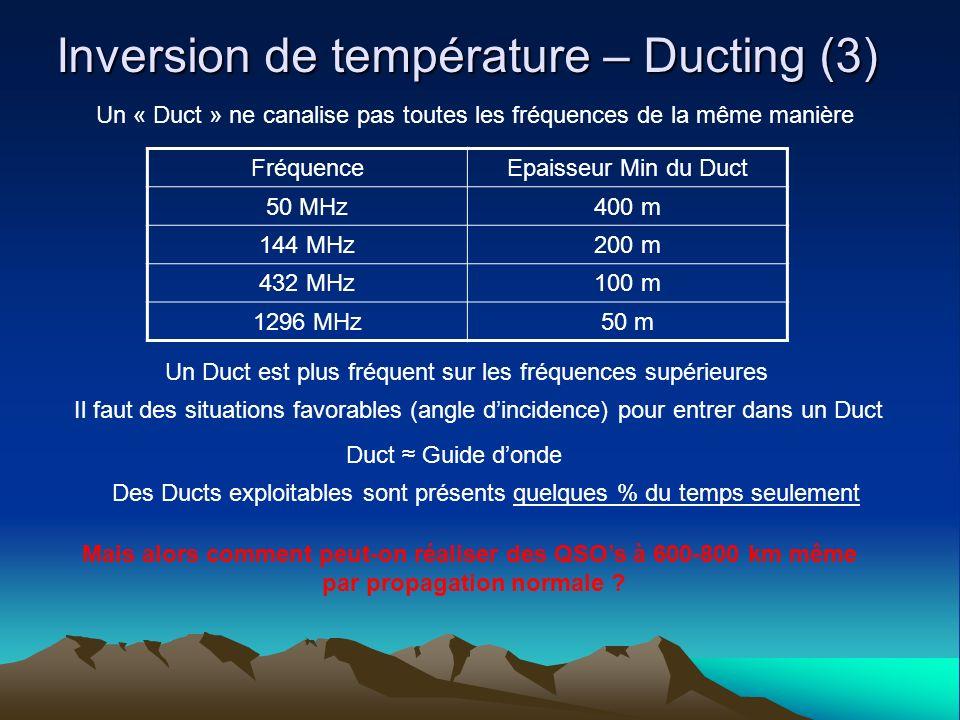 Inversion de température – Ducting (3) Un « Duct » ne canalise pas toutes les fréquences de la même manière FréquenceEpaisseur Min du Duct 50 MHz400 m 144 MHz200 m 432 MHz100 m 1296 MHz50 m Un Duct est plus fréquent sur les fréquences supérieures Il faut des situations favorables (angle dincidence) pour entrer dans un Duct Duct Guide donde Des Ducts exploitables sont présents quelques % du temps seulement Mais alors comment peut-on réaliser des QSOs à 600-800 km même par propagation normale ?