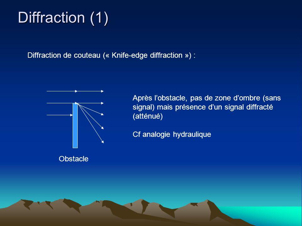 Diffraction (1) Diffraction de couteau (« Knife-edge diffraction ») : Obstacle Après lobstacle, pas de zone dombre (sans signal) mais présence dun signal diffracté (atténué) Cf analogie hydraulique