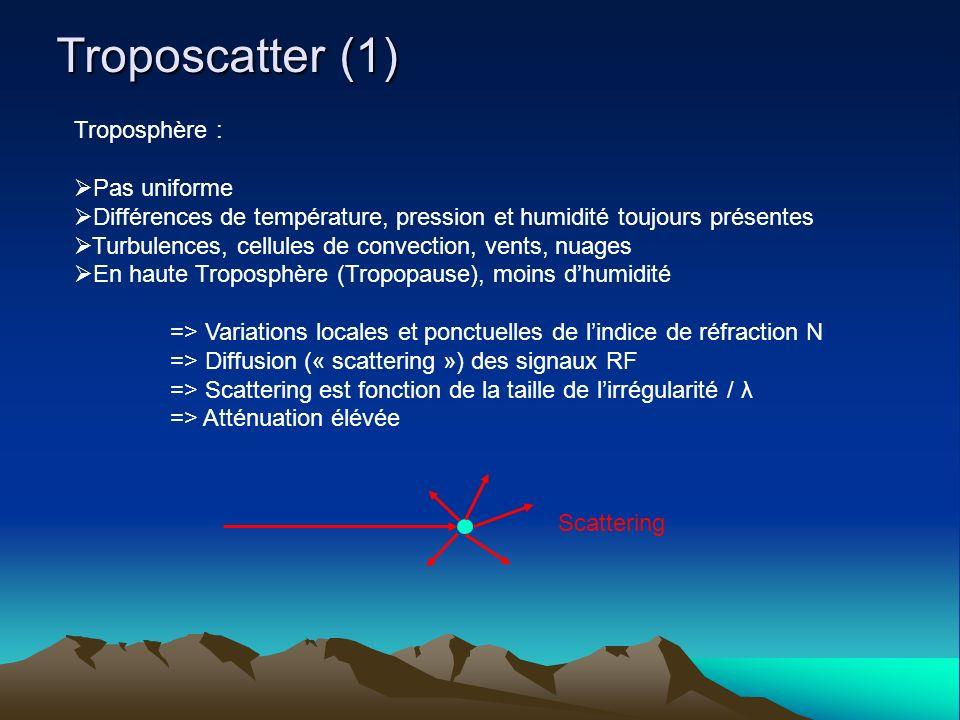 Troposcatter (1) Troposphère : Pas uniforme Différences de température, pression et humidité toujours présentes Turbulences, cellules de convection, vents, nuages En haute Troposphère (Tropopause), moins dhumidité => Variations locales et ponctuelles de lindice de réfraction N => Diffusion (« scattering ») des signaux RF => Scattering est fonction de la taille de lirrégularité / λ => Atténuation élévée Scattering