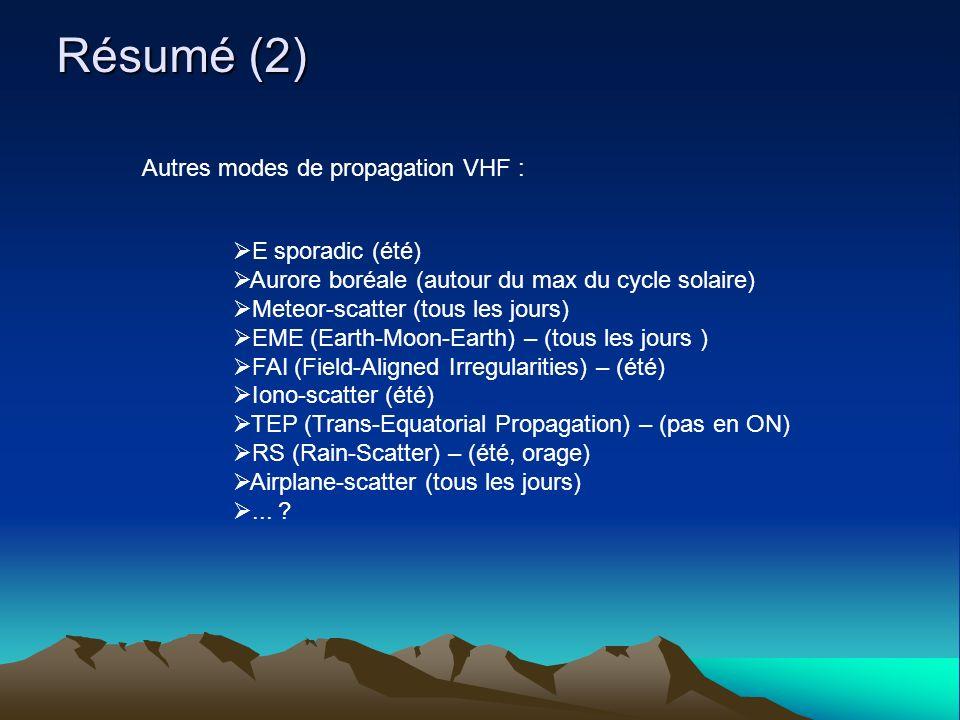 Résumé (2) Autres modes de propagation VHF : E sporadic (été) Aurore boréale (autour du max du cycle solaire) Meteor-scatter (tous les jours) EME (Earth-Moon-Earth) – (tous les jours ) FAI (Field-Aligned Irregularities) – (été) Iono-scatter (été) TEP (Trans-Equatorial Propagation) – (pas en ON) RS (Rain-Scatter) – (été, orage) Airplane-scatter (tous les jours)...