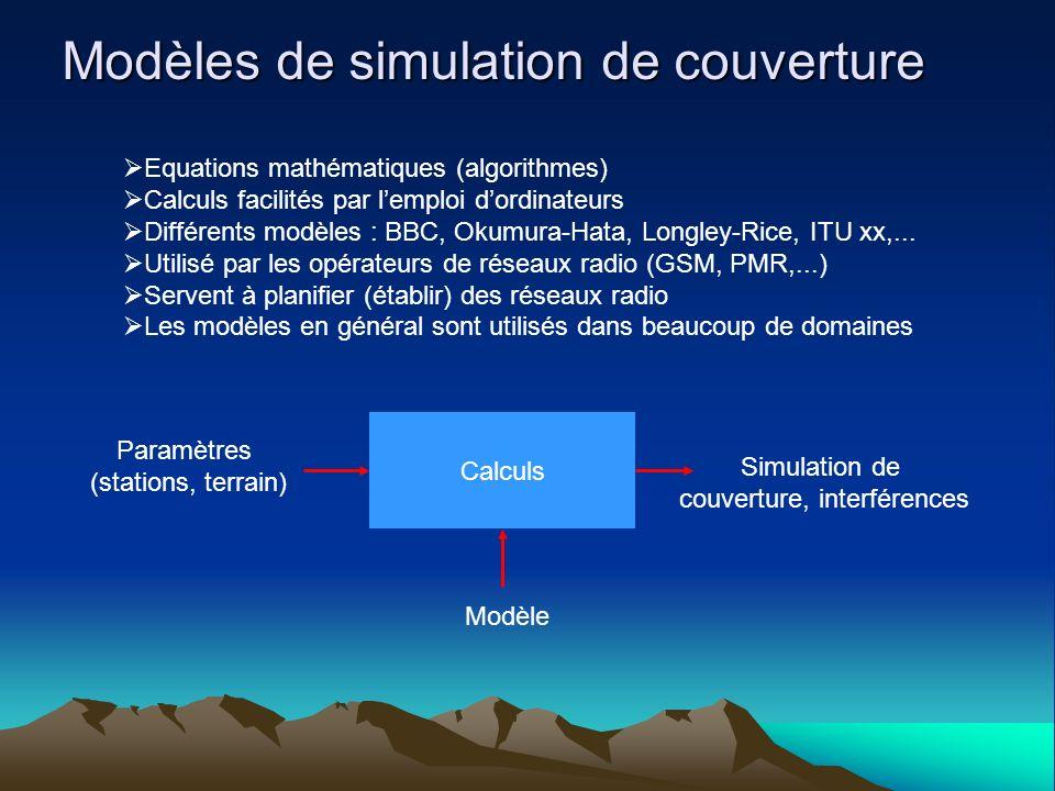 Modèles de simulation de couverture Equations mathématiques (algorithmes) Calculs facilités par lemploi dordinateurs Différents modèles : BBC, Okumura-Hata, Longley-Rice, ITU xx,...