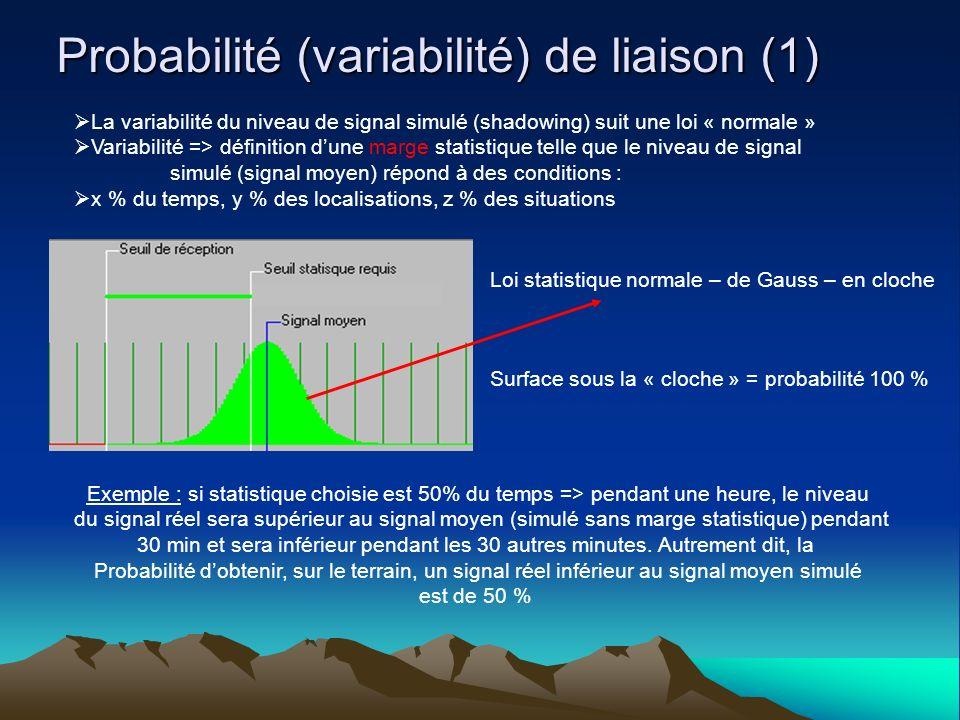 Probabilité (variabilité) de liaison (1) La variabilité du niveau de signal simulé (shadowing) suit une loi « normale » Variabilité => définition dune marge statistique telle que le niveau de signal simulé (signal moyen) répond à des conditions : x % du temps, y % des localisations, z % des situations Loi statistique normale – de Gauss – en cloche Surface sous la « cloche » = probabilité 100 % Exemple : si statistique choisie est 50% du temps => pendant une heure, le niveau du signal réel sera supérieur au signal moyen (simulé sans marge statistique) pendant 30 min et sera inférieur pendant les 30 autres minutes.