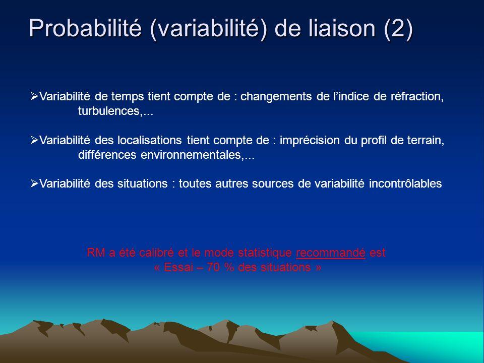 Probabilité (variabilité) de liaison (2) Variabilité de temps tient compte de : changements de lindice de réfraction, turbulences,...